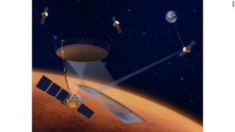This artist's illustration shows the four orbiters of the International Mars Ice Mapper (I-MIM) mission concept.