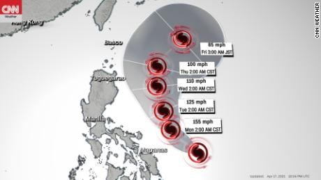 The forecast track shows Super Typhoon Surigae moving closer to the Philippines.