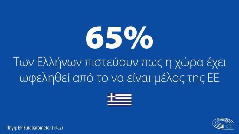 https://cdn.cnngreece.gr/media/news/2021/02/12/254218/photos/snapshot/Eurobarometer_membership_EL.jpg