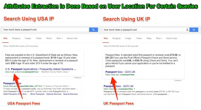 Attributs Extraction Based on Search IP Location