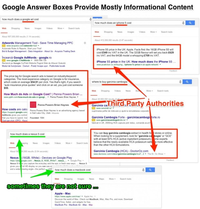 Google Answer Boxes Provide Mostly Informational Content