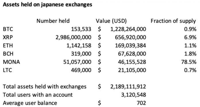 japan exchange