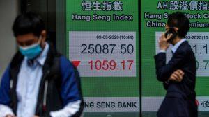 covid scare on markets