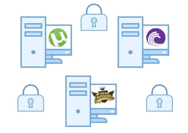 ¿Es seguro descargar torrents?
