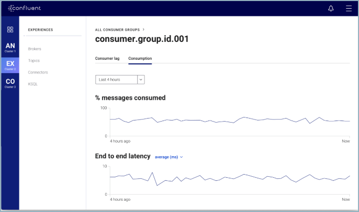 Confluent Control Center: consumer.group.id.001