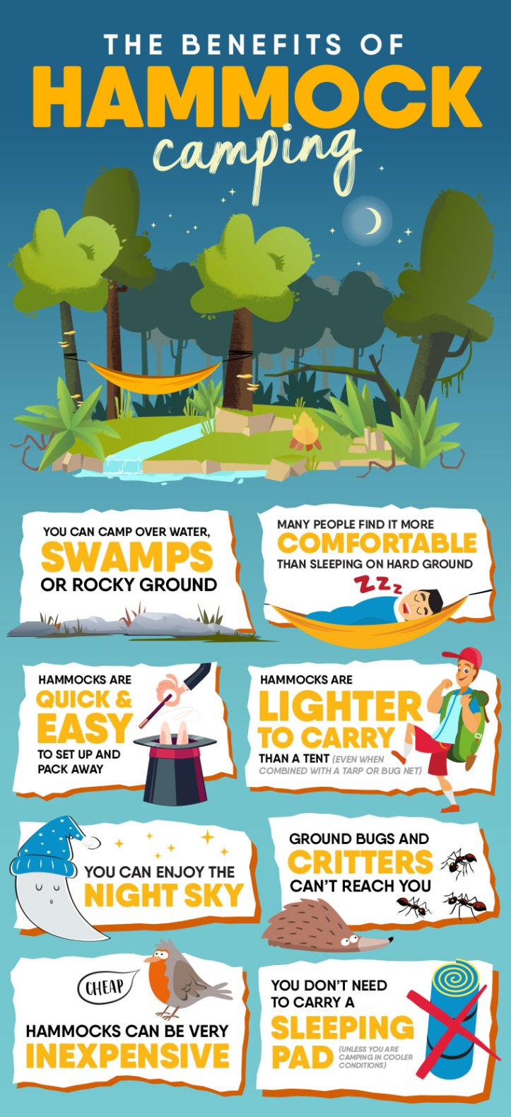 Infographic: The Benefits of Hammock Camping