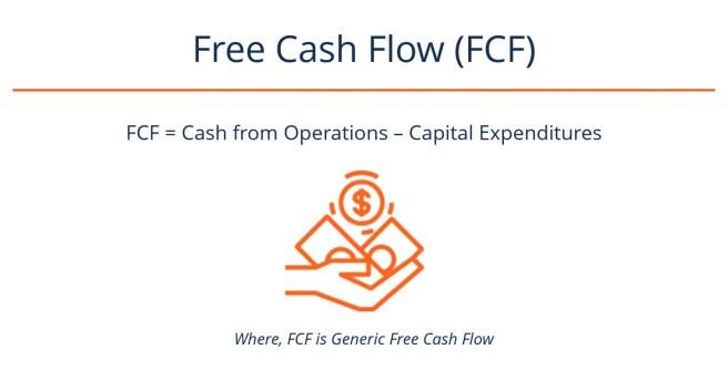 FCF Formula