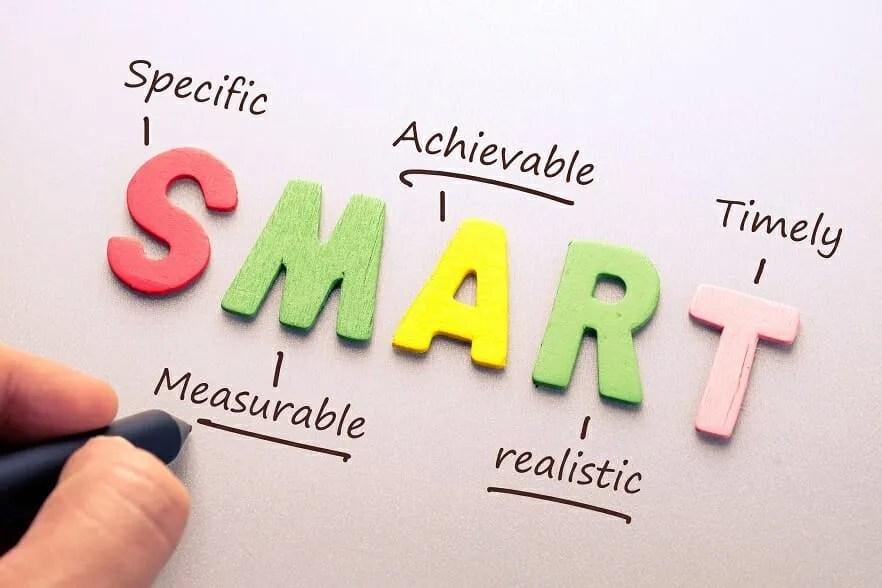 https://i2.wp.com/cdn.corporatefinanceinstitute.com/assets/smart-goal-1.jpeg?w=1080&ssl=1