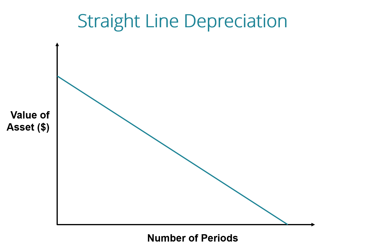 Equation Of A Straight Line Graph Calculator