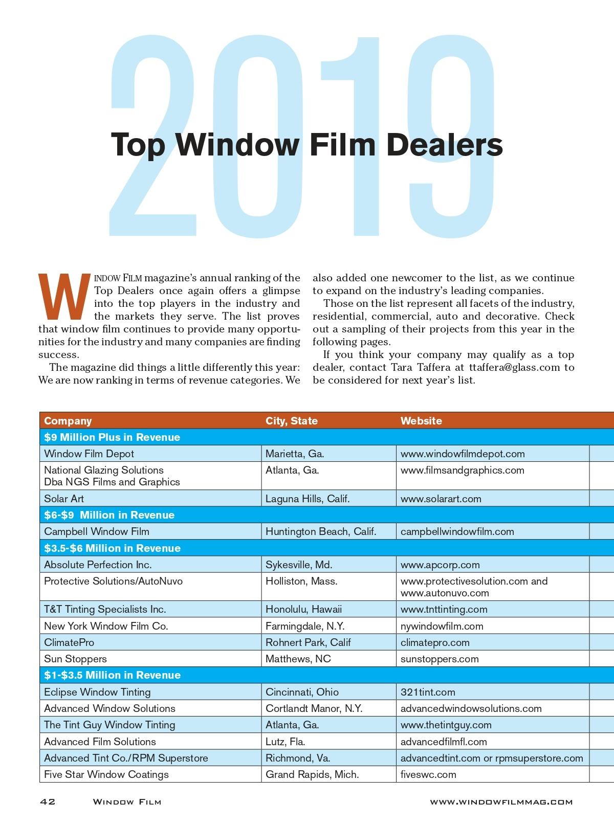 Window Film Sept Oct 2019