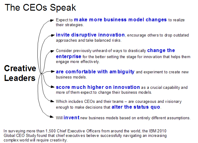 IBM CEO Study: Creative Leadership