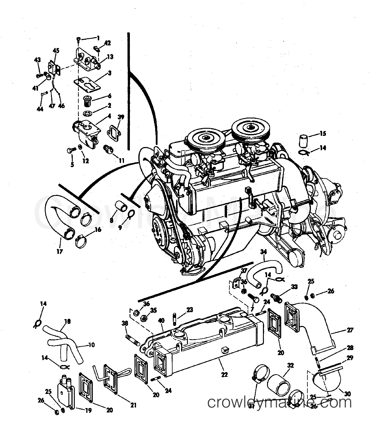 Cooling System Group 120 Hp