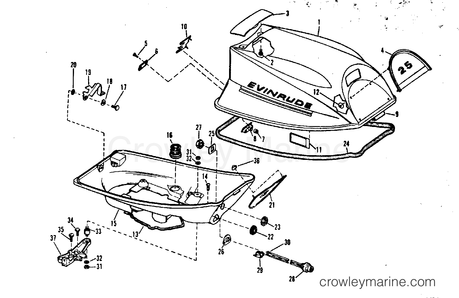Motor Cover Group