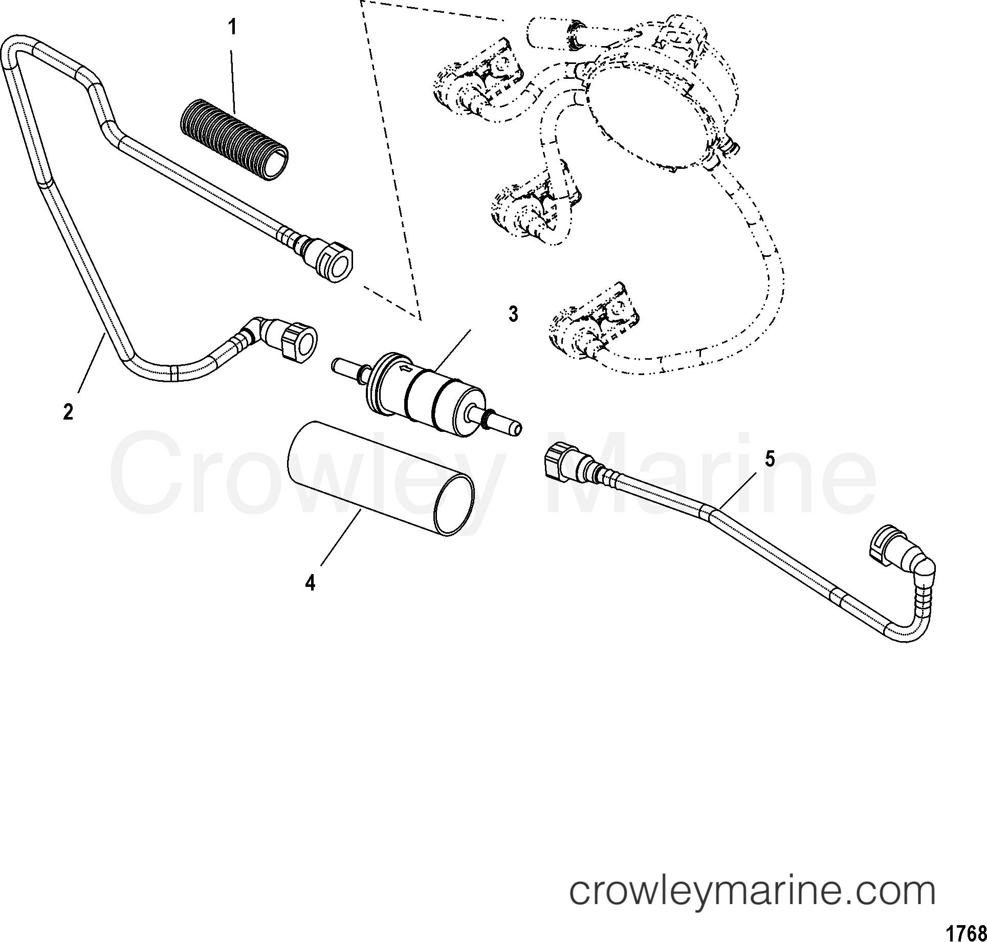 Fuel Lines