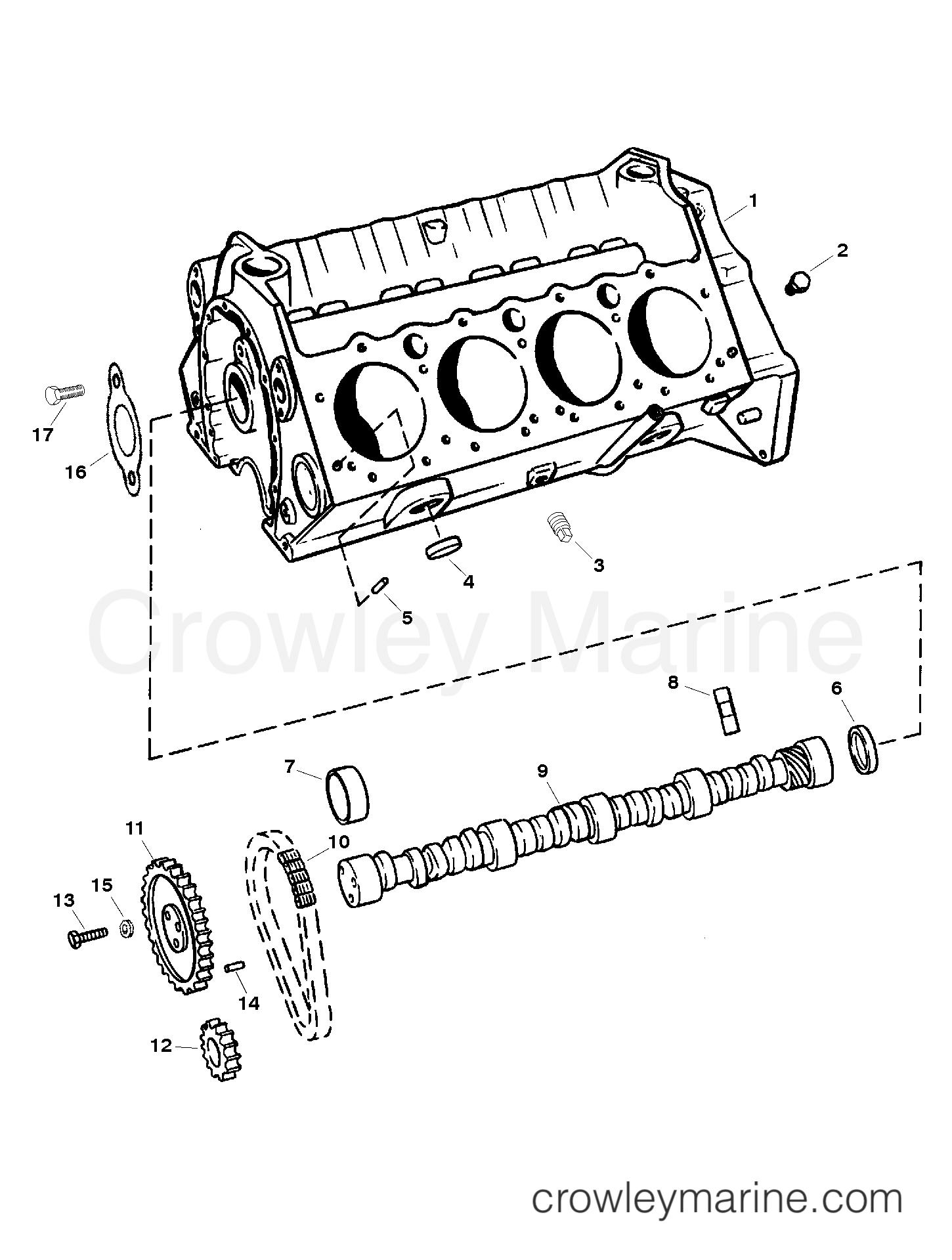 Cylinder Block And Camshaft