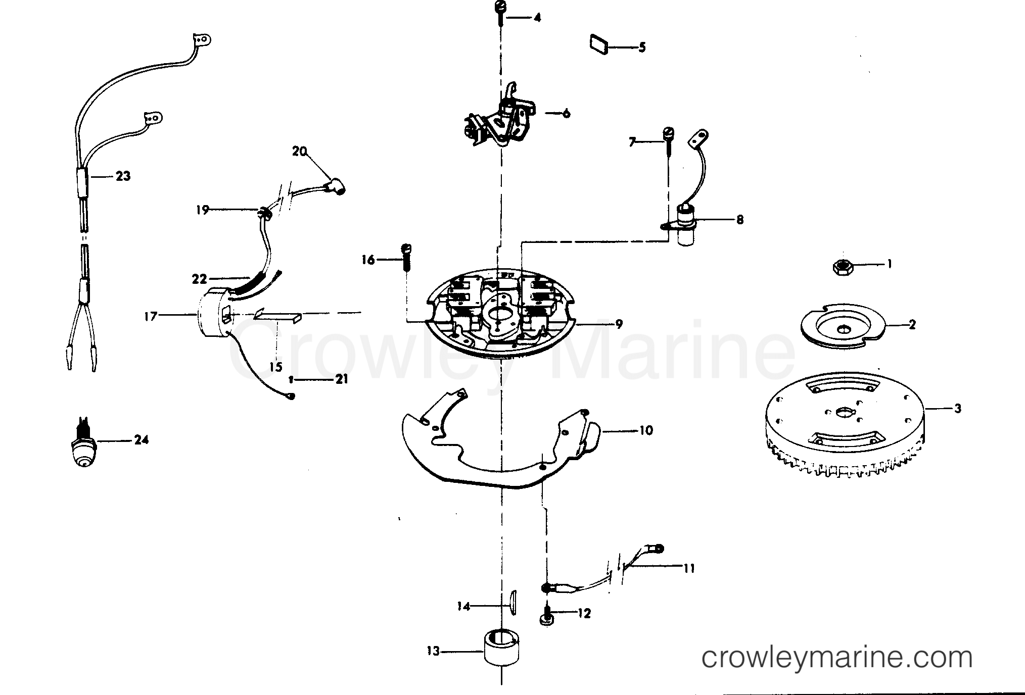 Magneto Manual Start Models
