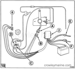 Power TrimTilt Motor and Wire Harness Kit  Crowley Marine
