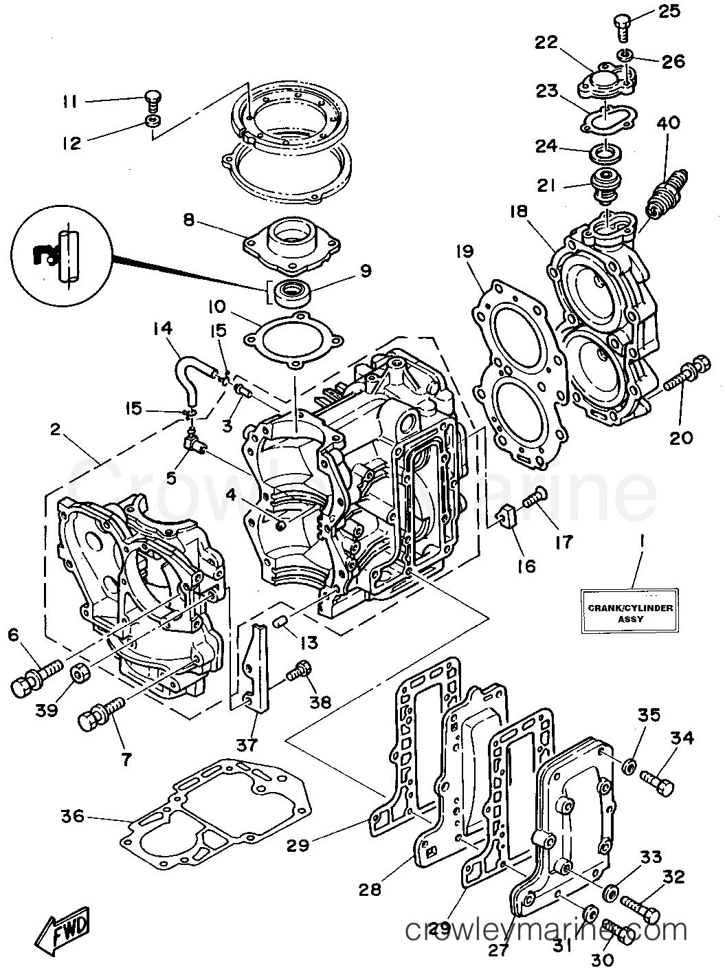 25 Hp Johnson Serial Numbers | Wiring Diagram Database