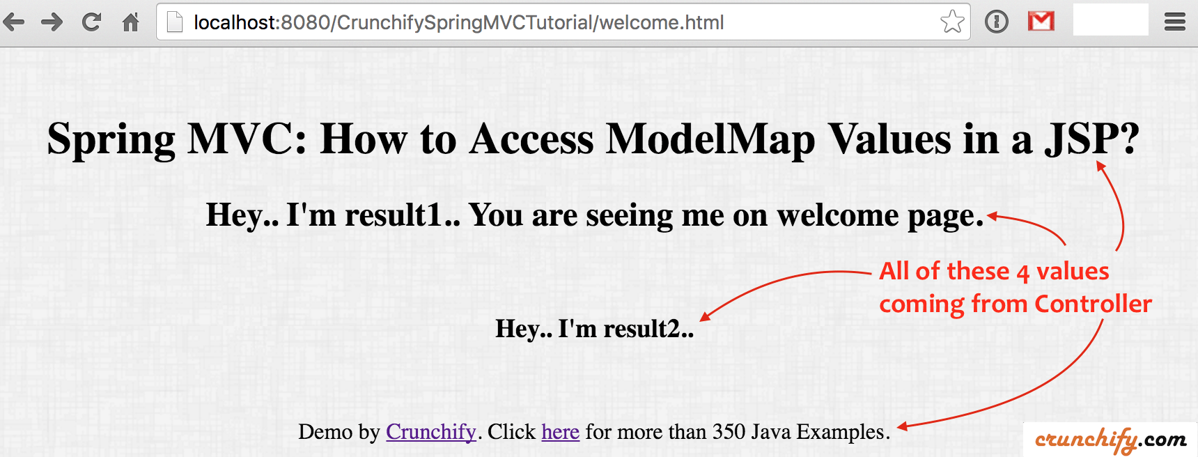 Spring Mvc How To Access Modelmap Values In A Jsp Get