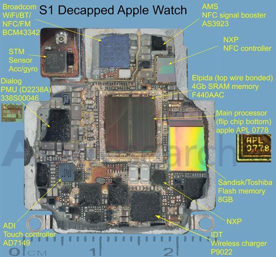 ApplewatchPCBPR2