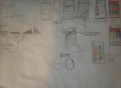 Yes, apps really do start out as sketches on the back of an envelope.