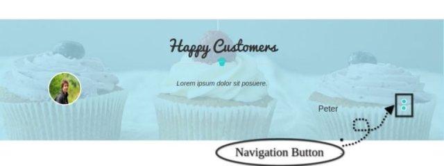 Best Food Blog WordPress Theme
