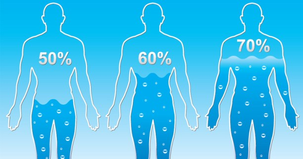Image result for Did You Know, How Much Water You Should Drink According To Your Weight?
