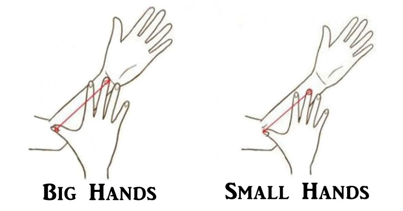 hand size personality FI