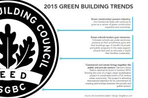 2015 Green Building Trends Shut Flush