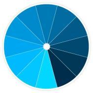 Color Wheel Primer