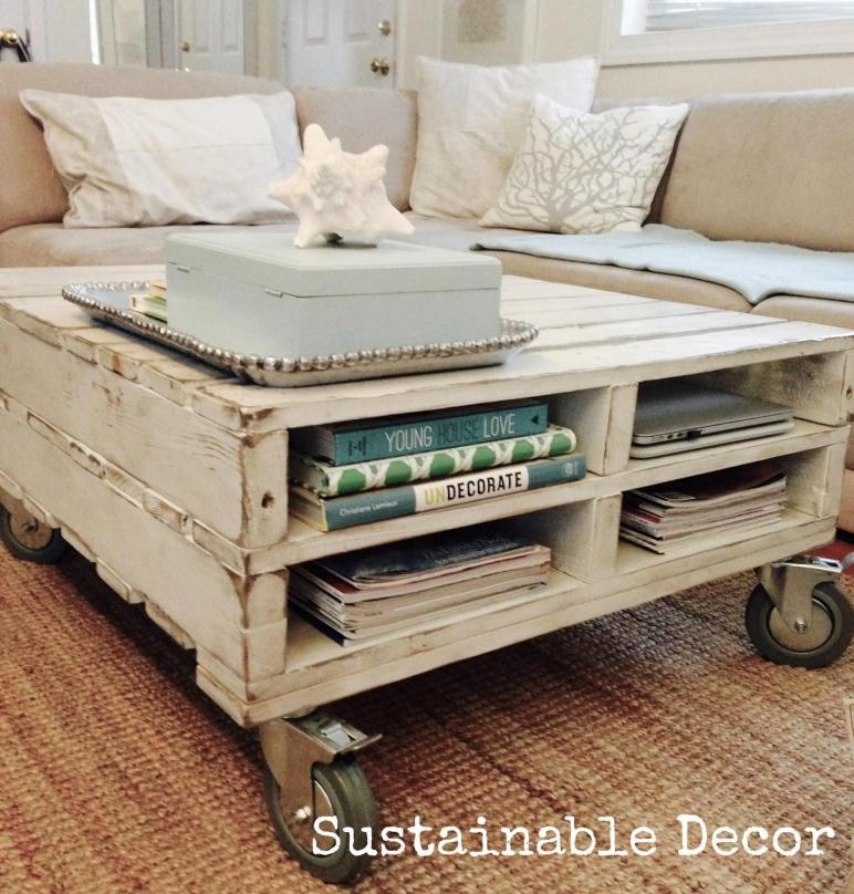 Diy Coffee Table Wheels Using Pallets