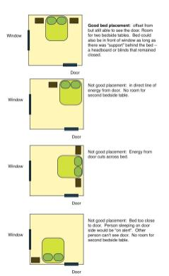 Feng Shui Home Office Layout Colors