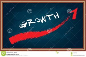 Growth Diagram Chalkboard Stock Vector