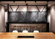 Kitchen Chalkboards Decorative