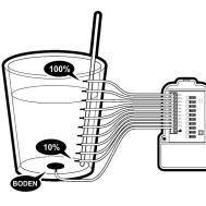 M167n Level Indicator Water Tanks