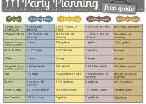 Party Food Planning Guide