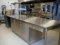 Restaurant Commercial Kitchen Equipment Edmonton