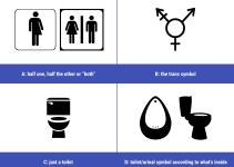 Toilet Worries Representing Gender Neutrality