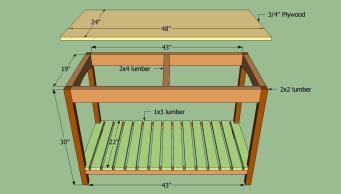 Wooden Kitchen Island Plans Pdf Woodworking