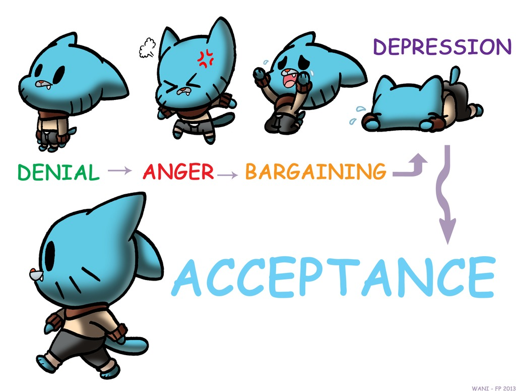 Five Stages Of Acceptance Diabetes Daily