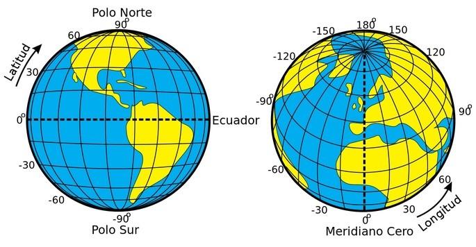paralele și meridiane