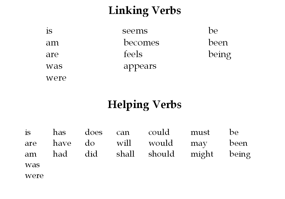 Difference Between Helping And Linking Verbs