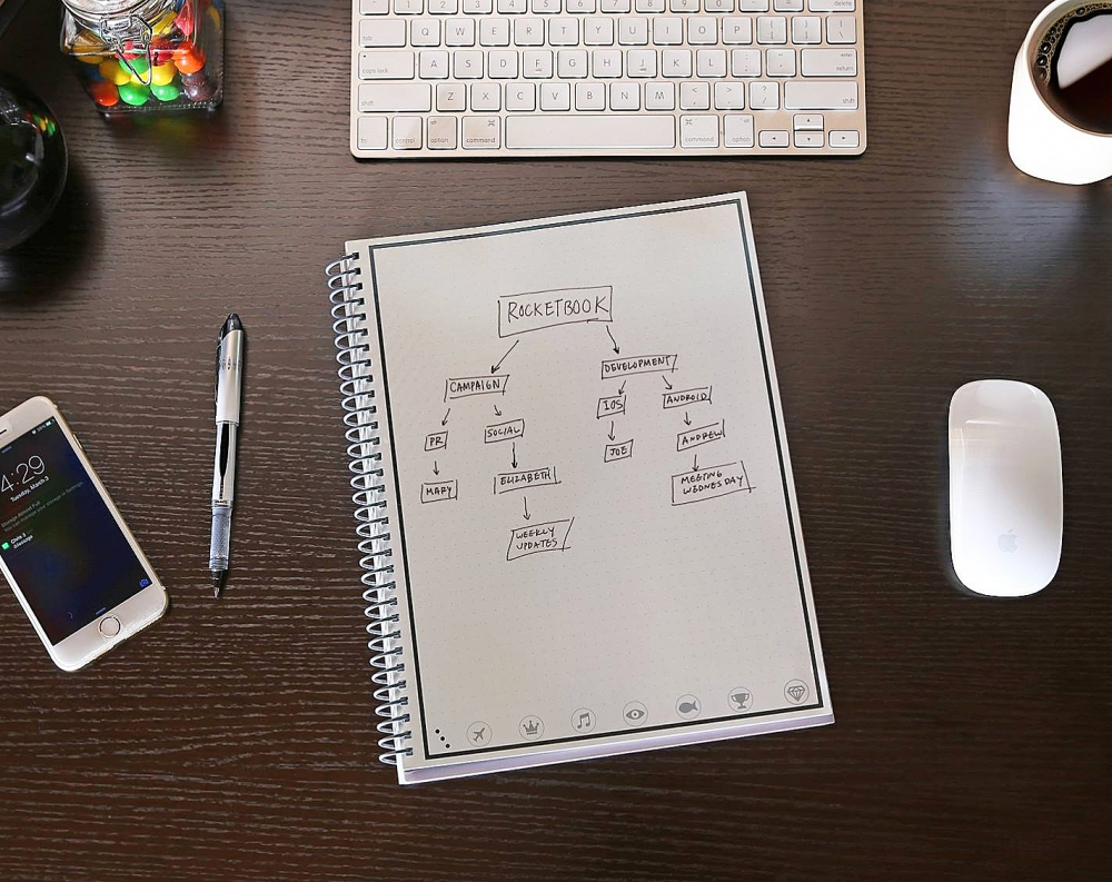 these smart notebooks can be erased in