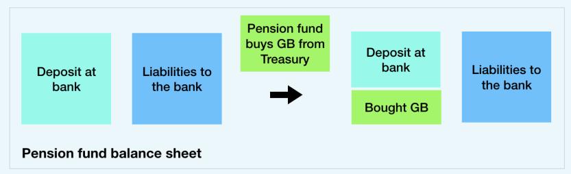 QE step 1