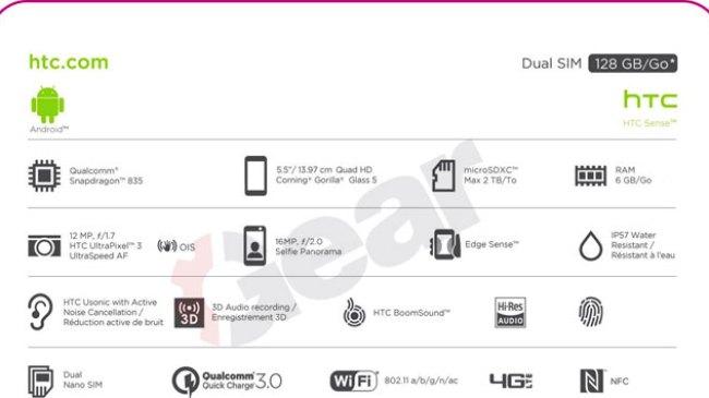Spesifikasi dan Harga flagship HTC U 11