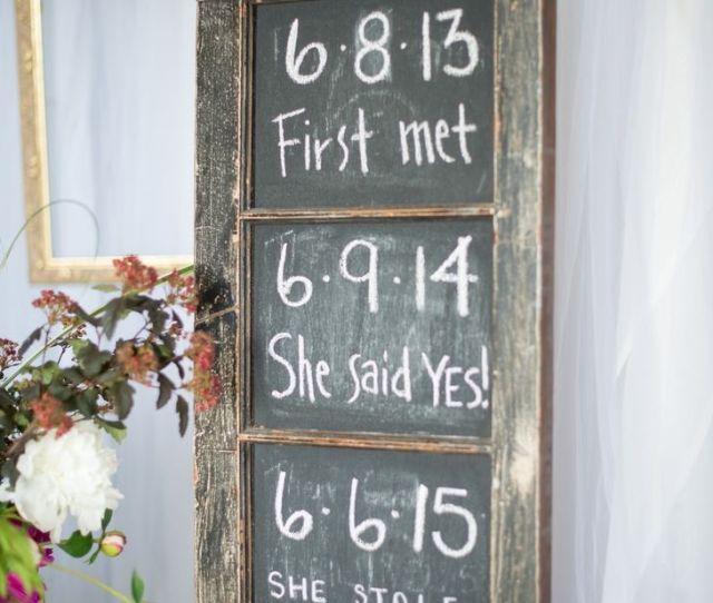 Chalkboard Romance Timeline
