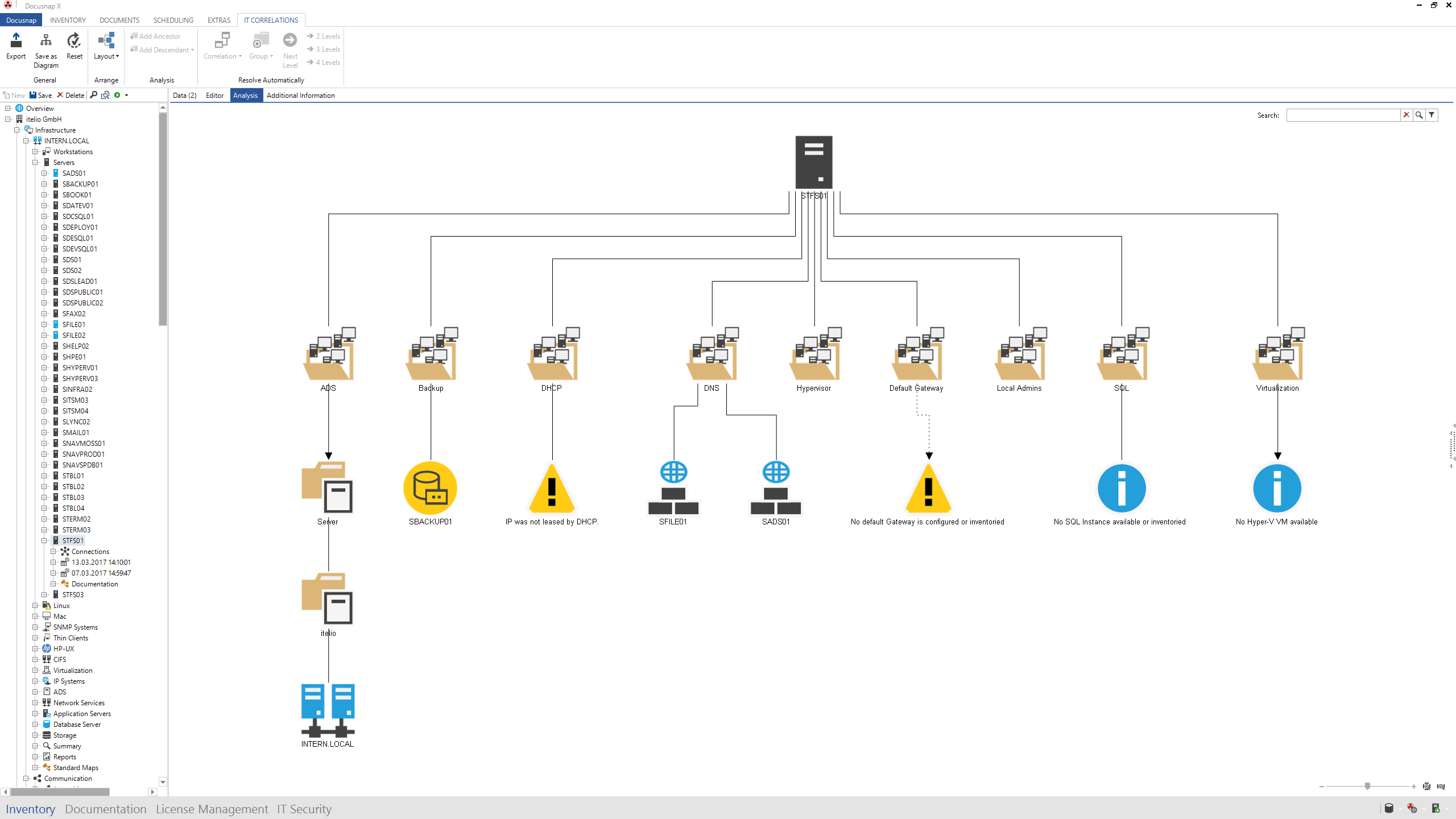 Automated Creation Of Network Maps