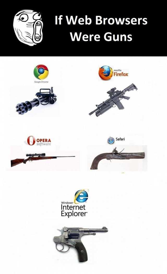 Dopl3r Com Memes If Web Browsers Were Guns Mozilla Firefox