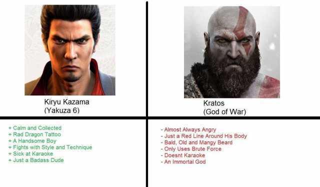 Dopl3r Com Memes Kiryu Kazama Yakuza 6 Kratos God Of War