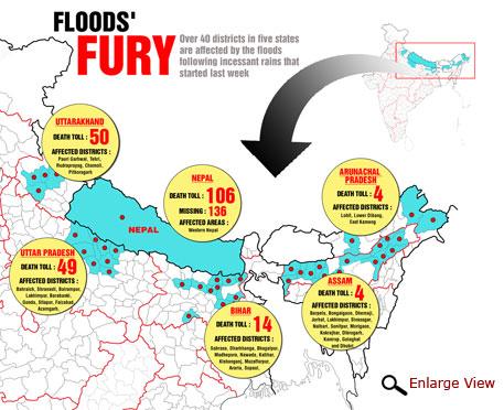 floods fury